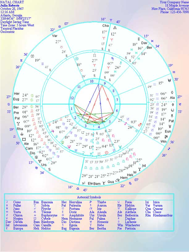 Kepler Astrology Software Features and details
